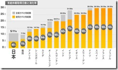 FirstGraph