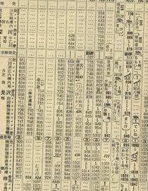 激動の1968年の「交通公社時刻表」で北海道を仮想旅行してみる