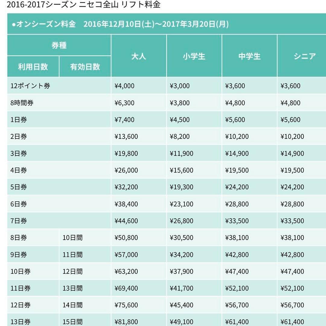 何とニセコは7400円、高騰するリフト料金